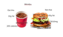 http://knowgluten.me/wp-content/uploads/2015/03/wendys-chili