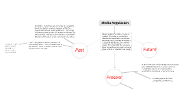 Media regulations