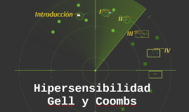 Gell y Coombs