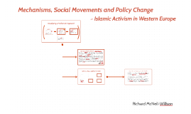 Mechanisms, Social Movements and Policy Change
