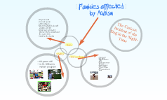Families affected by Autism