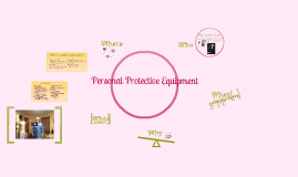Copy of Personal Protective Equipment