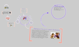 Copy of Team A - Applied Developmental Theory Activity