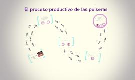 Copy of El Proceso Productivo de las Pulseras