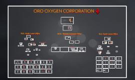 OOC ORG CHART