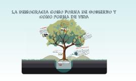 Copy of La DEMOCRACIA COMO FORMA DE GOBIERNO Y COMO FORMA DE VIDA