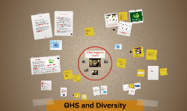 OHS and Diversity