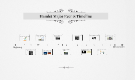 Hamlet Major Events