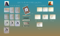 graphite demonstration exercises