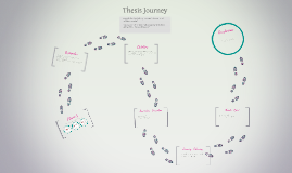 Copy of Thesis Journey