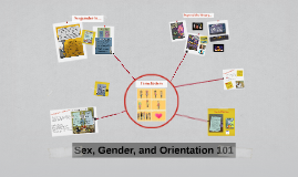 Copy of Sex, Gender, and Sexual Orientation 101 for EDUC 210