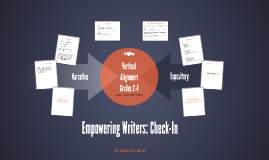 Empowering Writers: Check-In