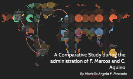 Copy of A Comparative Study during the administration of Marcos and Aquino