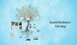 Rachel McHolm's Life Map