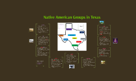 Native TX Groups
