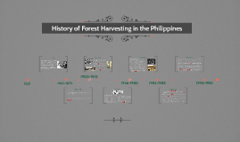 Copy of Copy of History of Philippine Harvesting