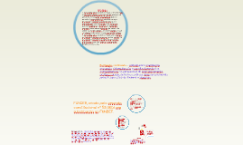 Cópia de Alfabetização e Letramento