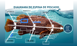 Copy of DIAGRAMA DE ESPINA DE PESCADO