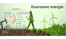 Copy of 2HV H4 P4 Duurzame energie