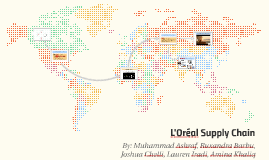 Copy of L'Oreal Supply Chain