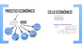 Copy of PROCESO ECONÓMICO