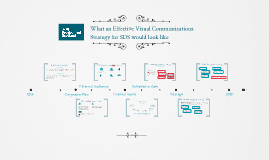 An Effective Visual Communications Stategy for SDS