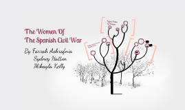 Copy of Women Of The Spanish Civil War