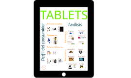 Tablets - Marketing UPC por Kevin Nieves