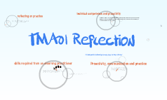 TMA01 Reflection