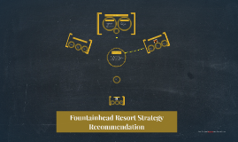 Advertising Strategy Recommendation