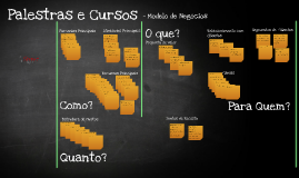 Modelo de Negócios 2014 - Vertical Cursos/Treinamentos