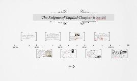 The Enigma of Capital Chapter 6 cont'd