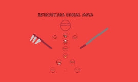 Estructura Social Maya