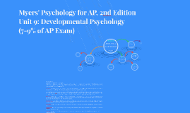 Unit 9 Developmental Psychology