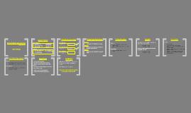 Finalizing Natural Web: Status Update
