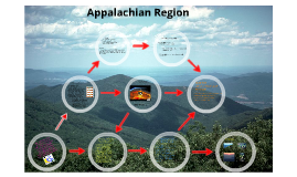 Copy of Appalachian Region