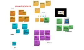 Visie op dienstverlening (brainstormversie)