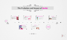 The Evolution and Impact of Barbie