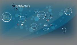 Copy of Antibiotics