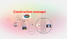 Copy of Construction manager