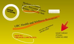 UBC Health and Wellness Resources