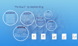 "Copy of ""The Reach""  by Stephen King"