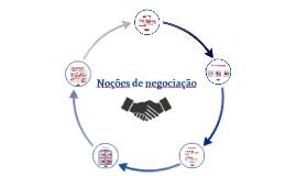 Copy of Noções de negociação