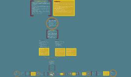 PSYA4 Overview