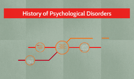 History of Psychological Disorders