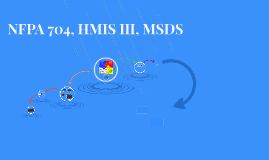 Copy of NFPA 704, HMIS III, MSDS