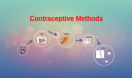 Copy of Contraceptive Methods