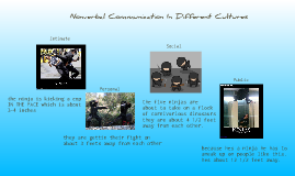 Nonverbal Communication In Different Cultures