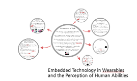 Embedded Technology in Wearables and the Perception of Human Abilities