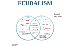 feudalism in japan and w europe Even when one restricts oneself to europe and to feudalism in its narrow  end of feudalism bean, jmw  5#1 pp: 15–51 compares europe and japan.